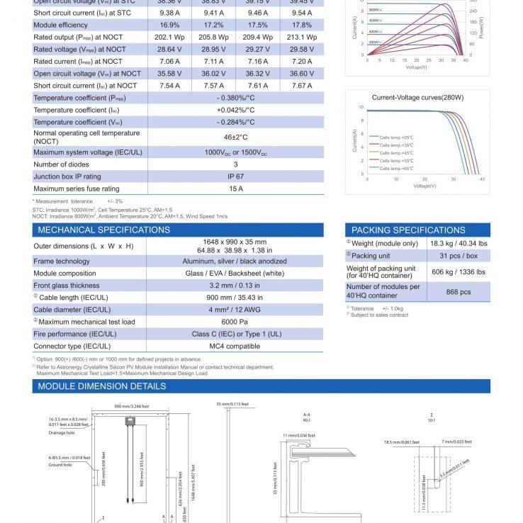 Astro Energy 285 Watt Mono | Microsolution